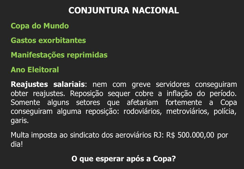 CONJUNTURA NACIONAL Copa do Mundo Gastos exorbitantes