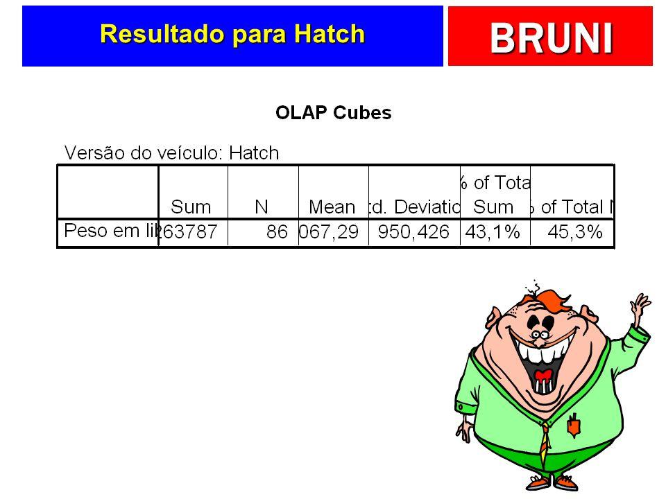 Resultado para Hatch