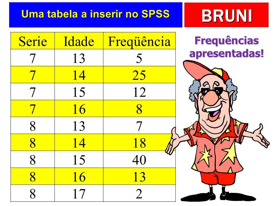 Uma tabela a inserir no SPSS