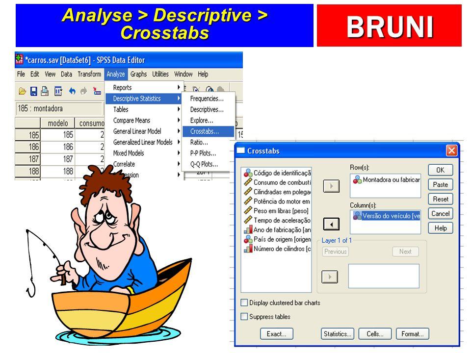 Analyse > Descriptive > Crosstabs