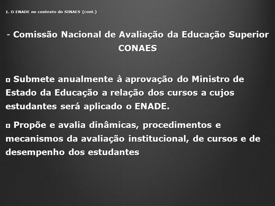 Comissão Nacional de Avaliação da Educação Superior CONAES