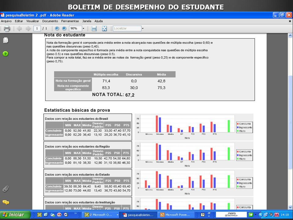 BOLETIM DE DESEMPENHO DO ESTUDANTE