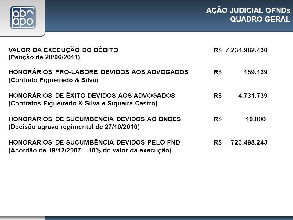 AÇÃO JUDICIAL OFNDs QUADRO GERAL
