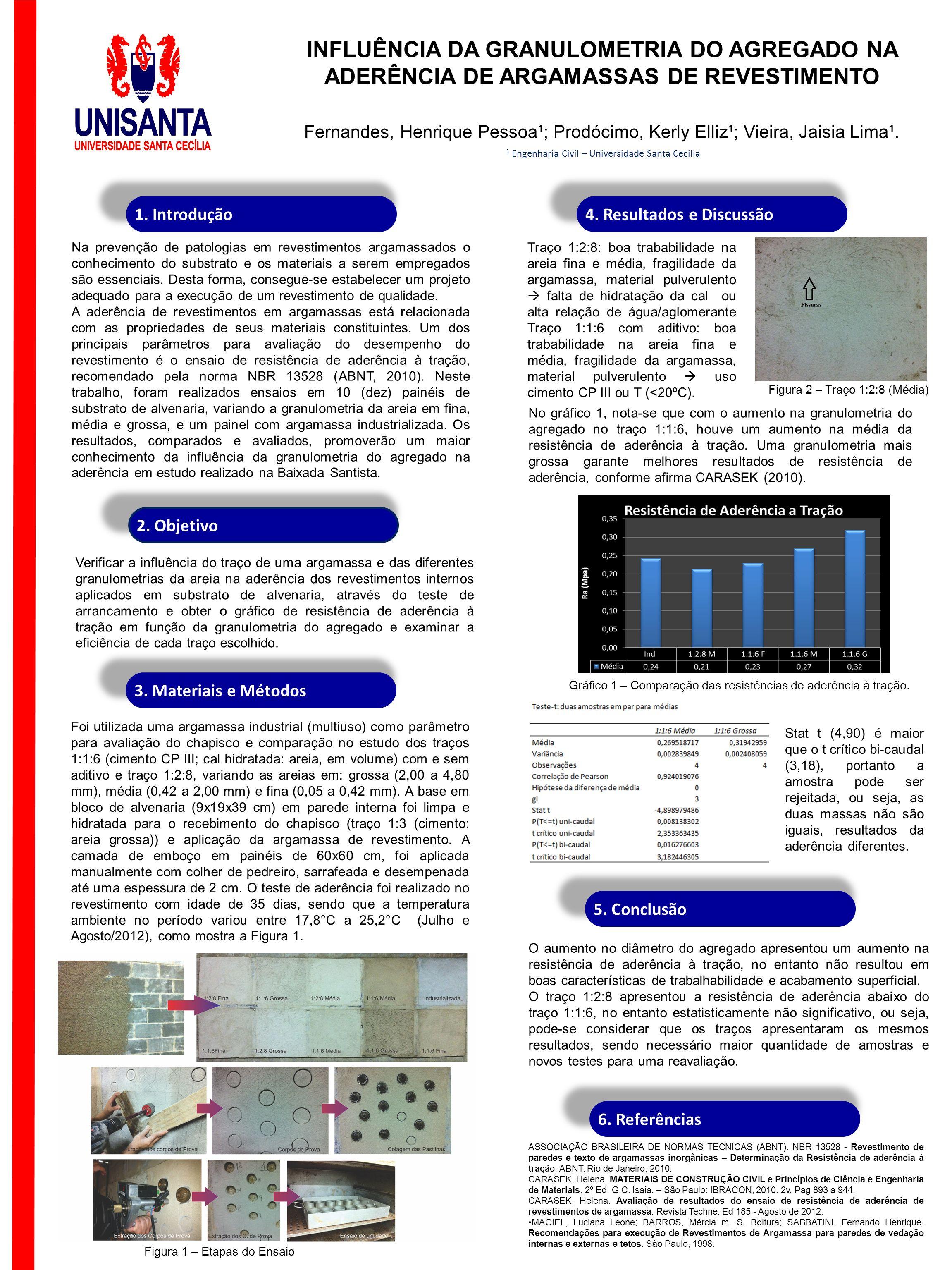 1 Engenharia Civil – Universidade Santa Cecilia