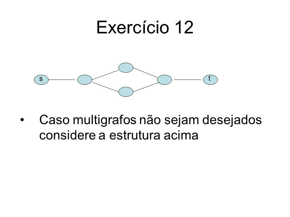 Exercício 12 Caso multigrafos não sejam desejados considere a estrutura acima s t