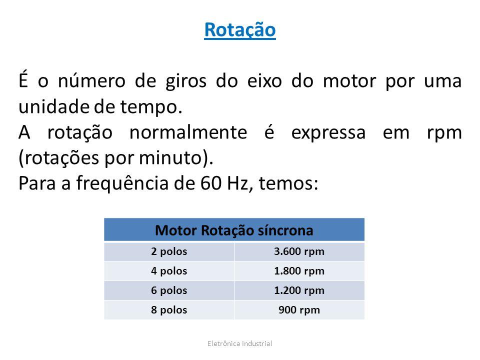 Motor Rotação síncrona