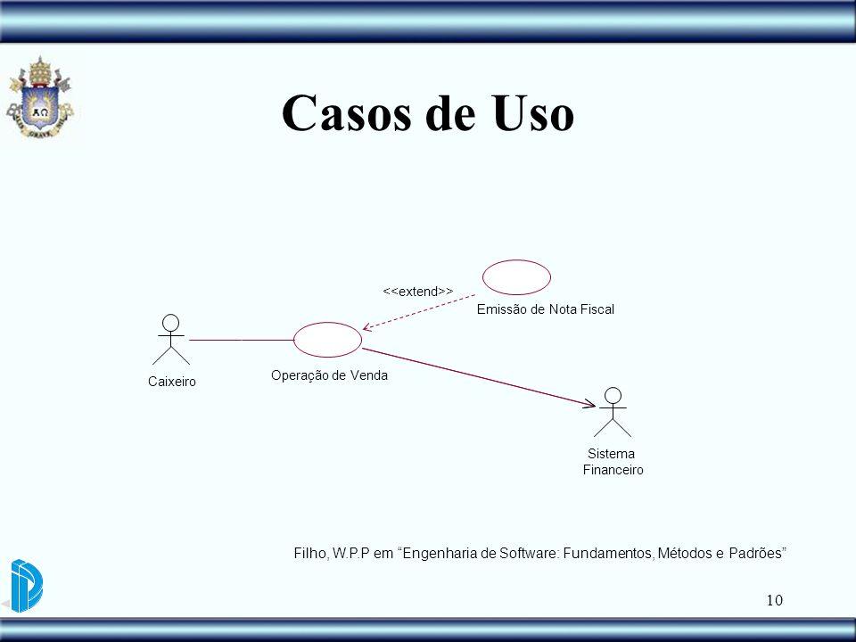 Casos de Uso <<extend>> Emissão de Nota Fiscal. Operação de Venda. Caixeiro. Sistema. Financeiro.