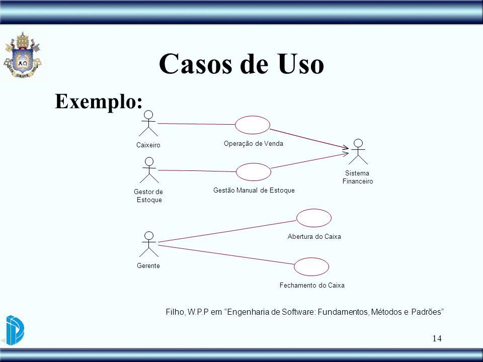 Casos de Uso Exemplo: Caixeiro. Operação de Venda. Sistema. Financeiro. Gestor de. Gestão Manual de Estoque.
