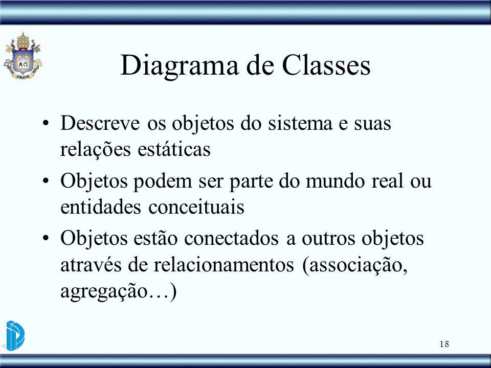 Diagrama de Classes Descreve os objetos do sistema e suas relações estáticas. Objetos podem ser parte do mundo real ou entidades conceituais.