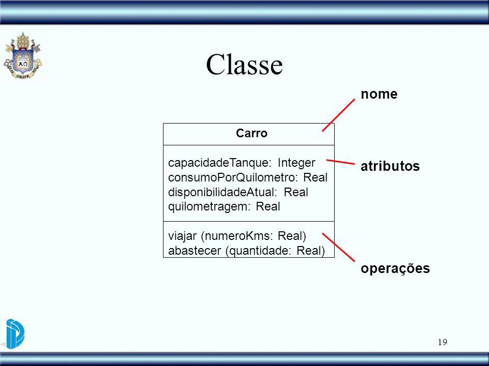 Classe nome atributos operações Carro capacidadeTanque: Integer