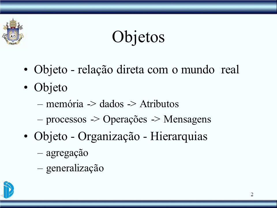 Objetos Objeto - relação direta com o mundo real Objeto