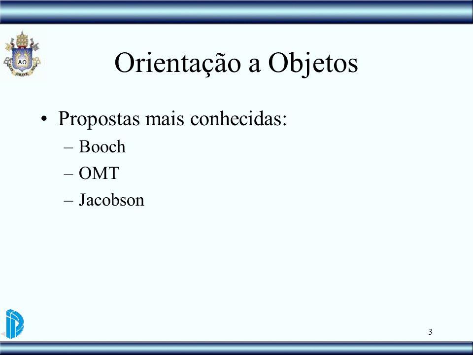 Orientação a Objetos Propostas mais conhecidas: Booch OMT Jacobson