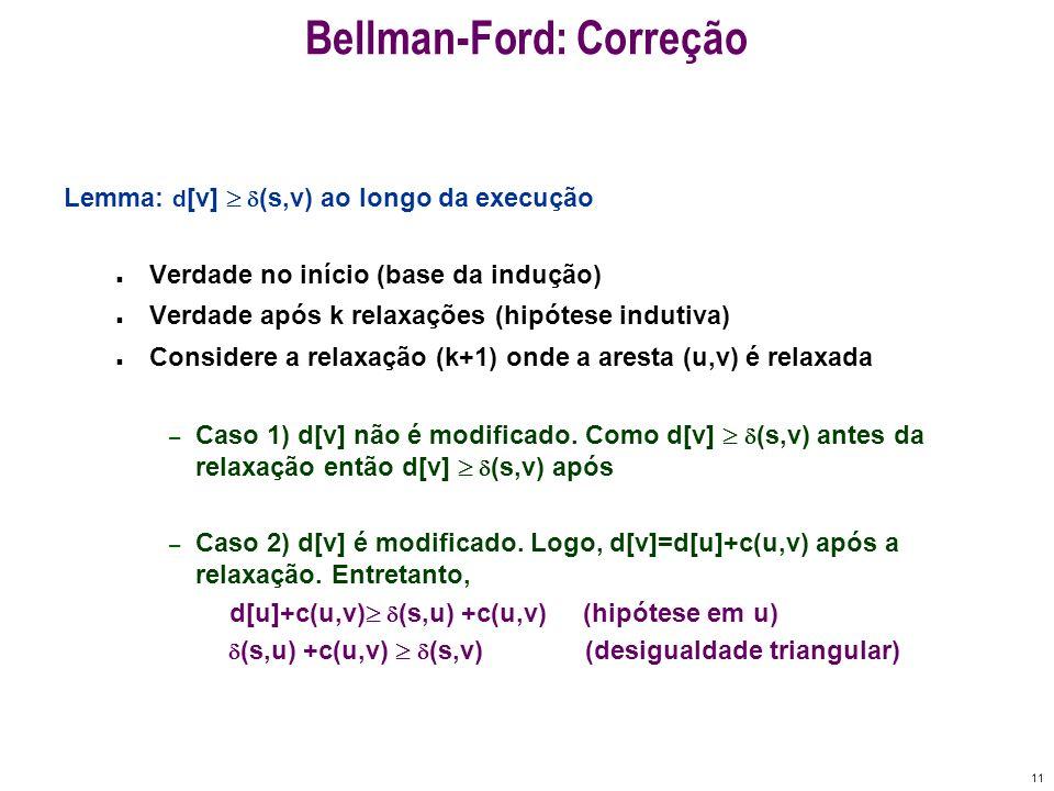 Bellman-Ford: Correção