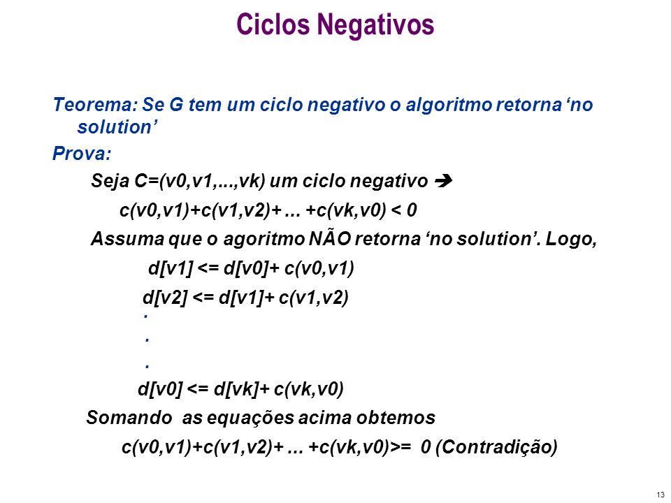 Ciclos Negativos Teorema: Se G tem um ciclo negativo o algoritmo retorna 'no solution' Prova: Seja C=(v0,v1,...,vk) um ciclo negativo 
