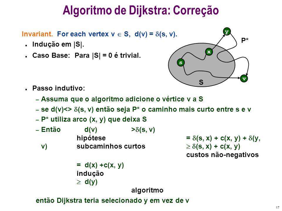 Algoritmo de Dijkstra: Correção
