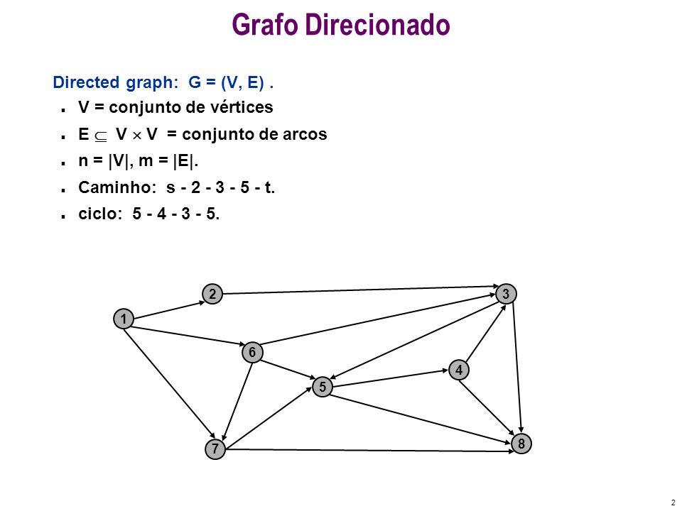 Grafo Direcionado Directed graph: G = (V, E) .