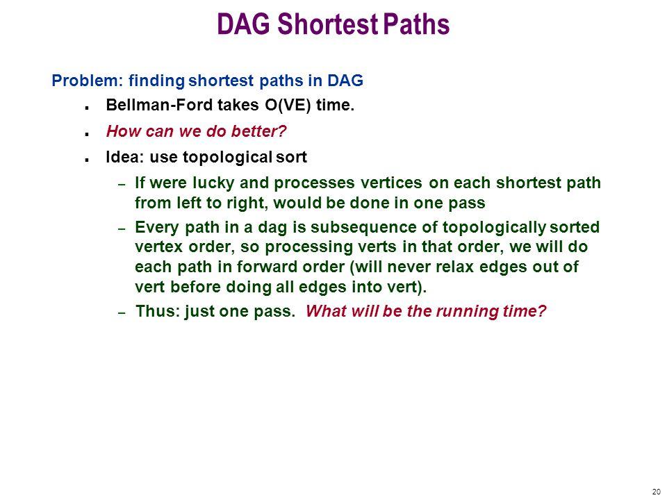 DAG Shortest Paths Problem: finding shortest paths in DAG