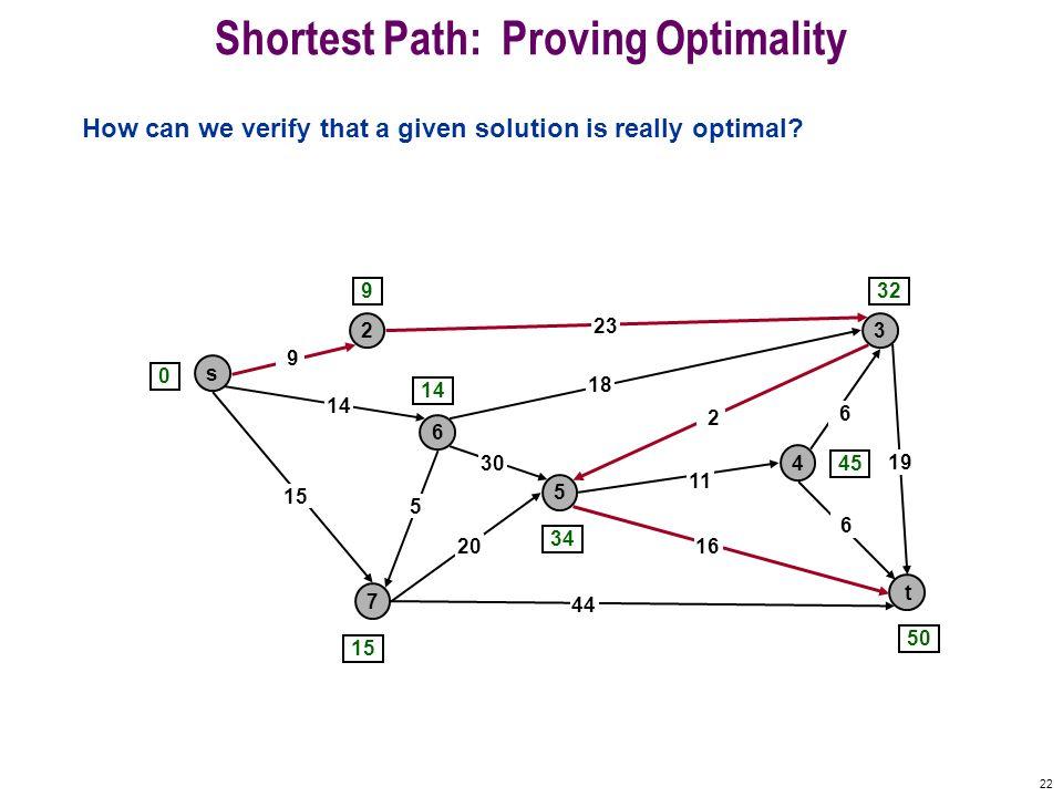 Shortest Path: Proving Optimality