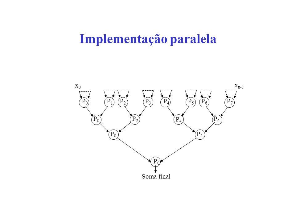 Implementação paralela