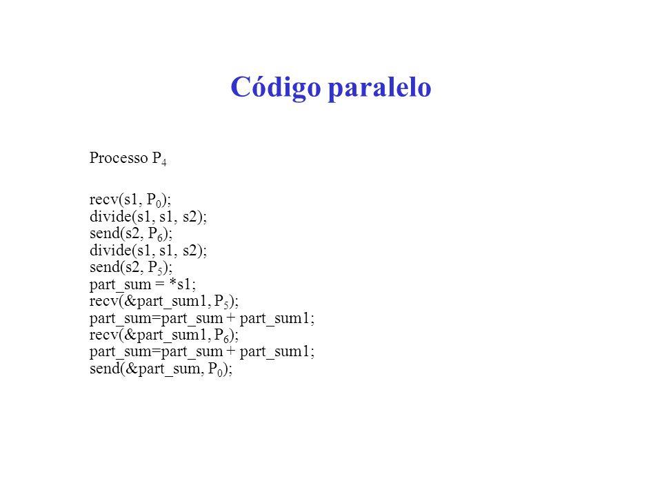Código paralelo Processo P4 recv(s1, P0); divide(s1, s1, s2);