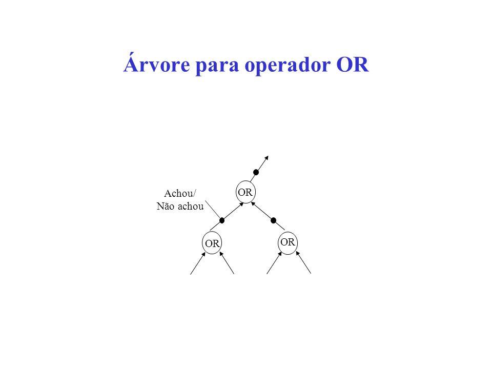Árvore para operador OR