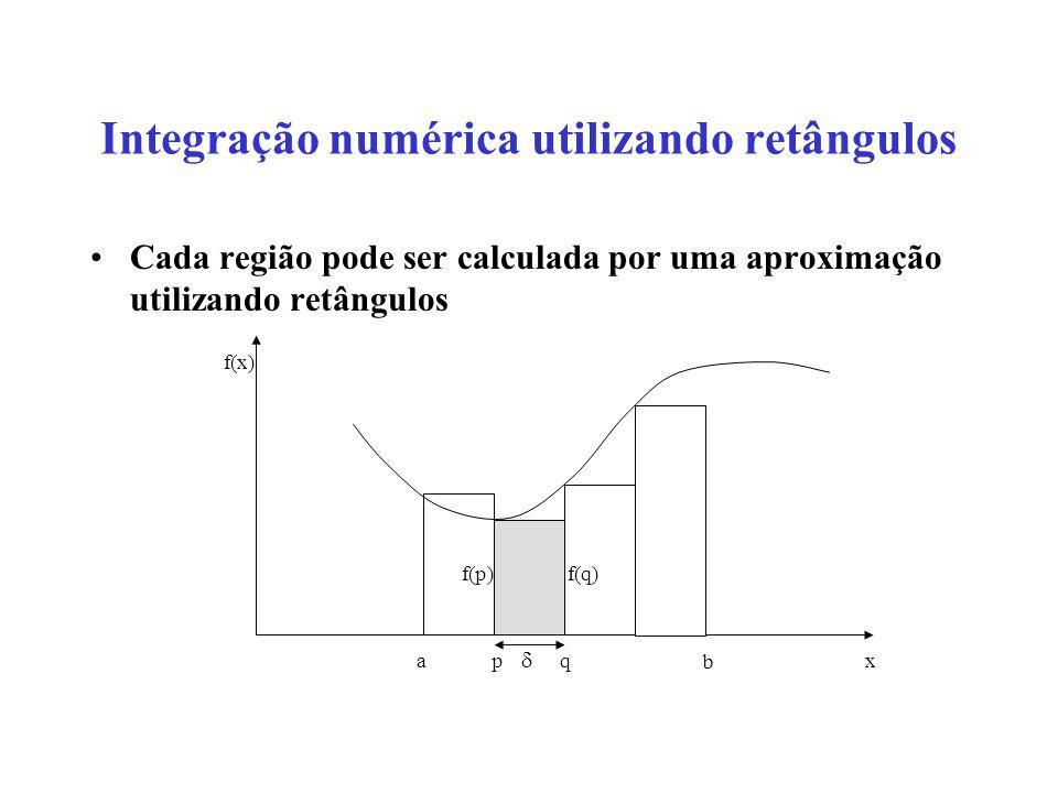 Integração numérica utilizando retângulos