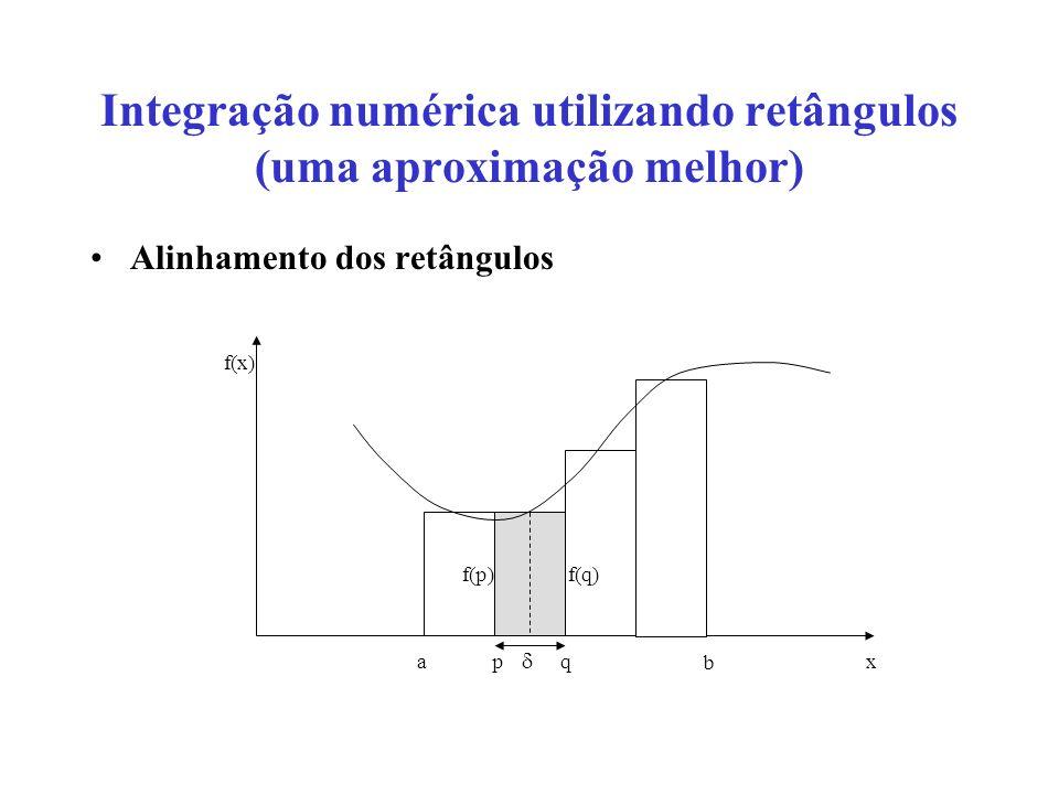 Integração numérica utilizando retângulos (uma aproximação melhor)