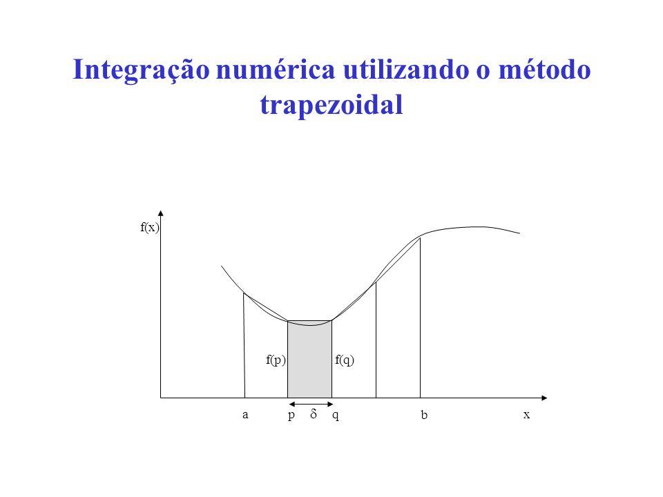 Integração numérica utilizando o método trapezoidal