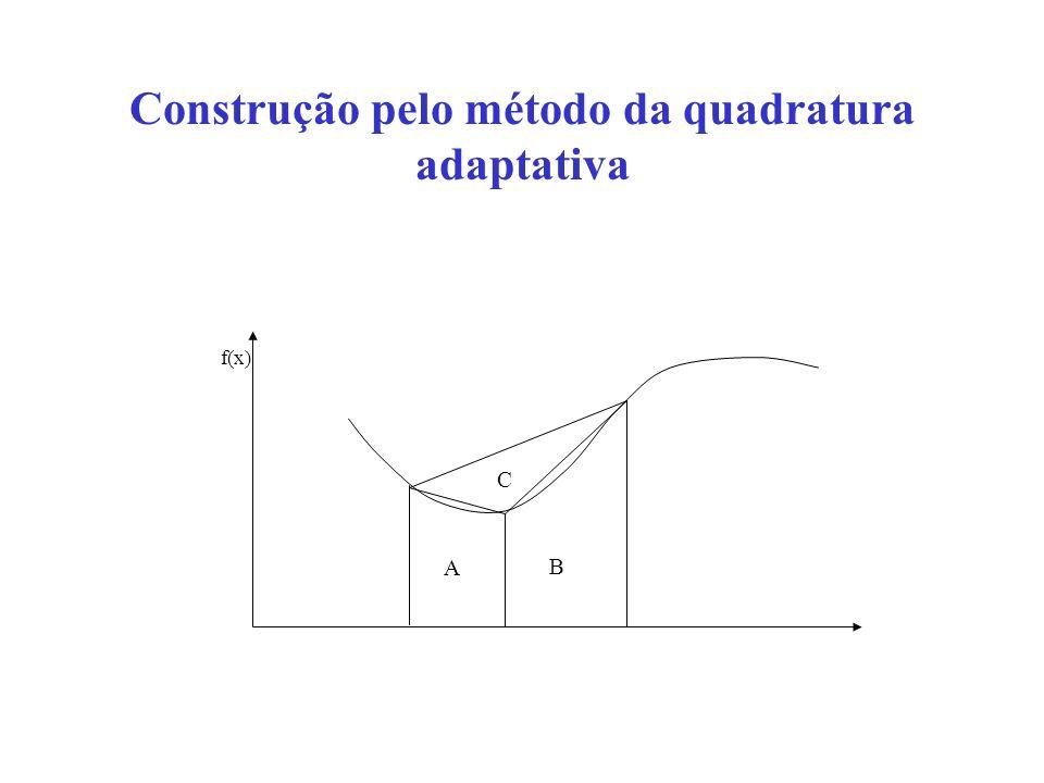 Construção pelo método da quadratura adaptativa