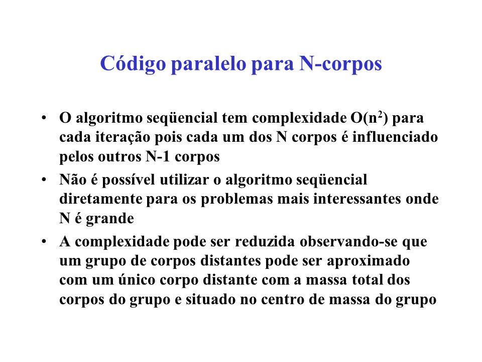 Código paralelo para N-corpos