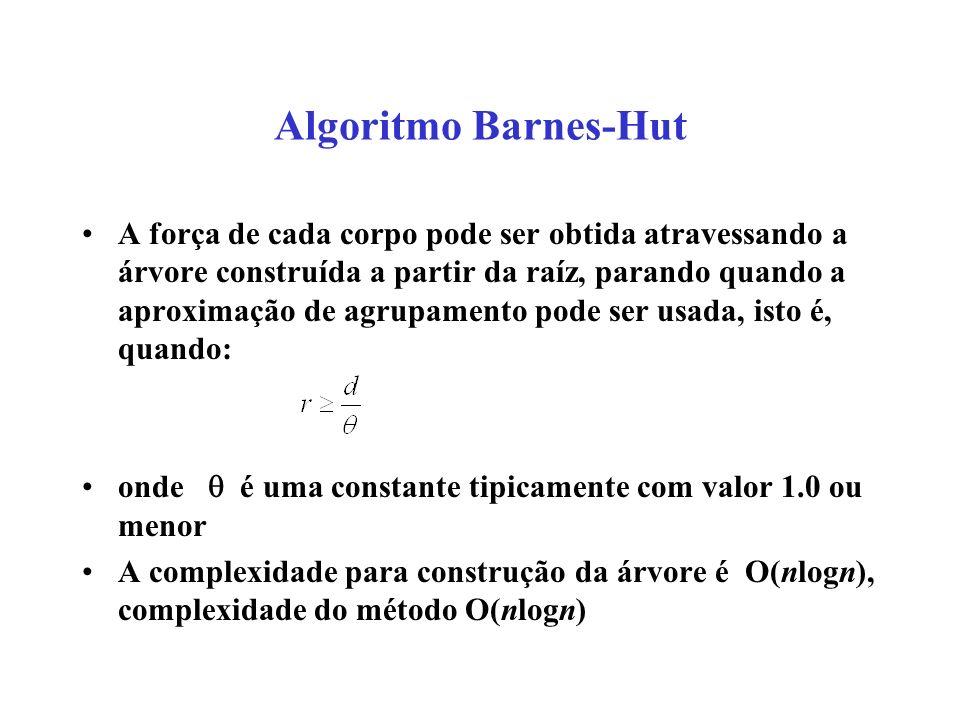 Algoritmo Barnes-Hut