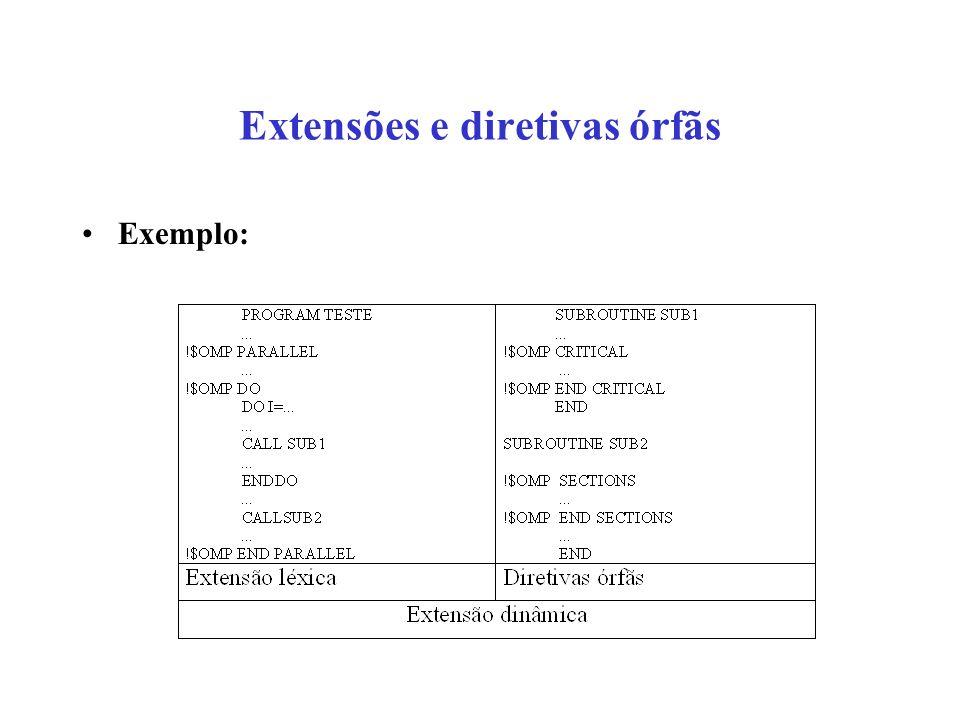 Extensões e diretivas órfãs