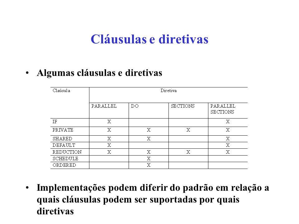 Cláusulas e diretivas Algumas cláusulas e diretivas