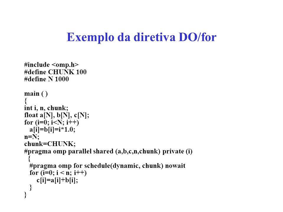 Exemplo da diretiva DO/for