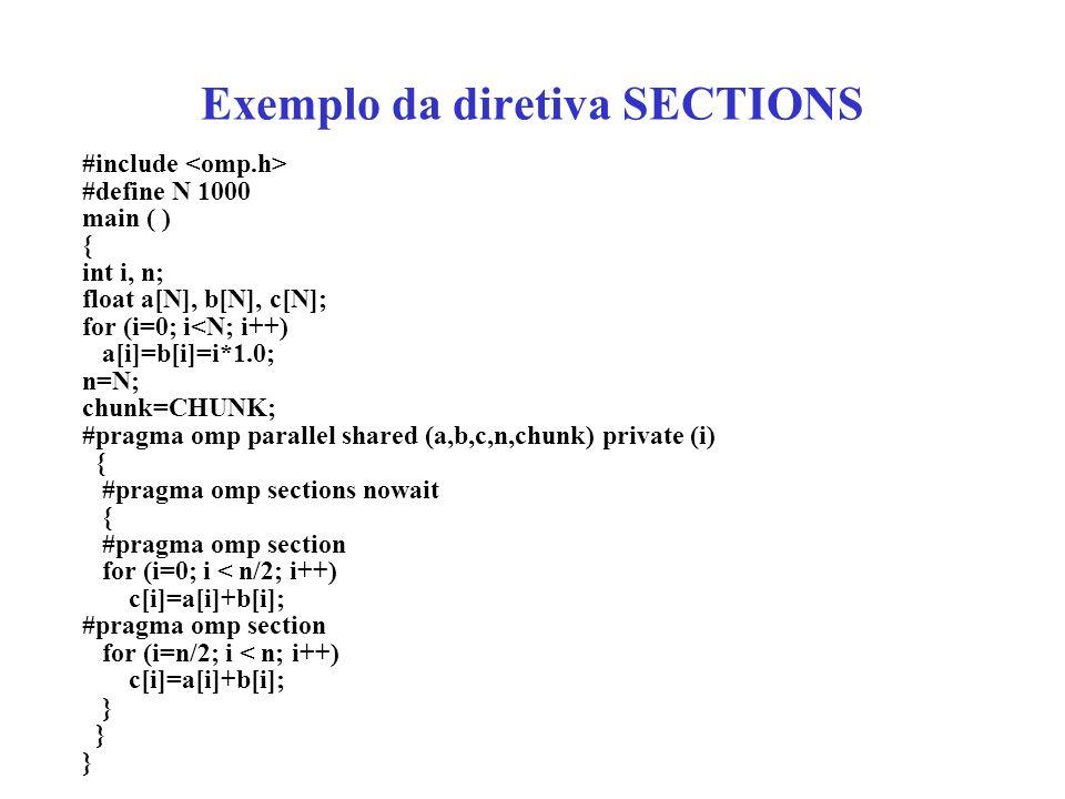 Exemplo da diretiva SECTIONS
