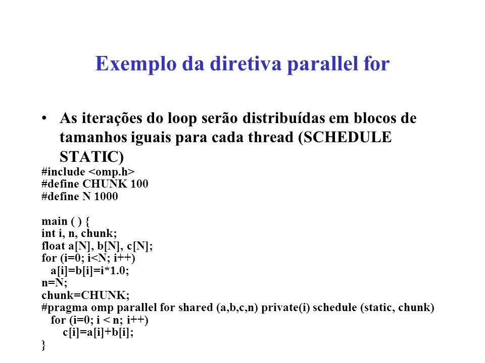 Exemplo da diretiva parallel for