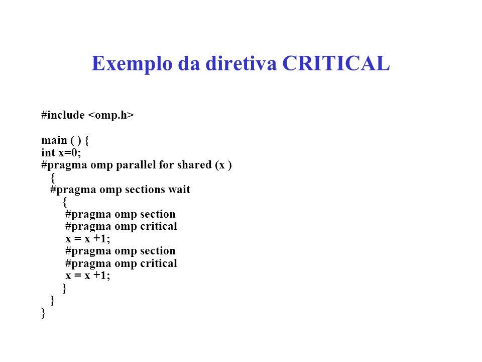 Exemplo da diretiva CRITICAL