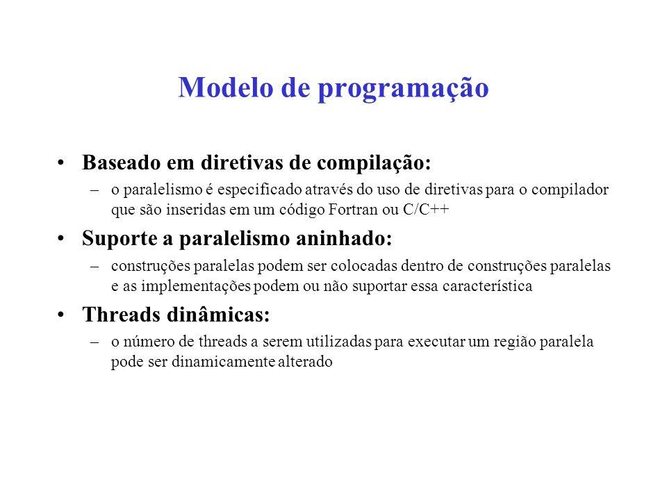 Modelo de programação Baseado em diretivas de compilação: