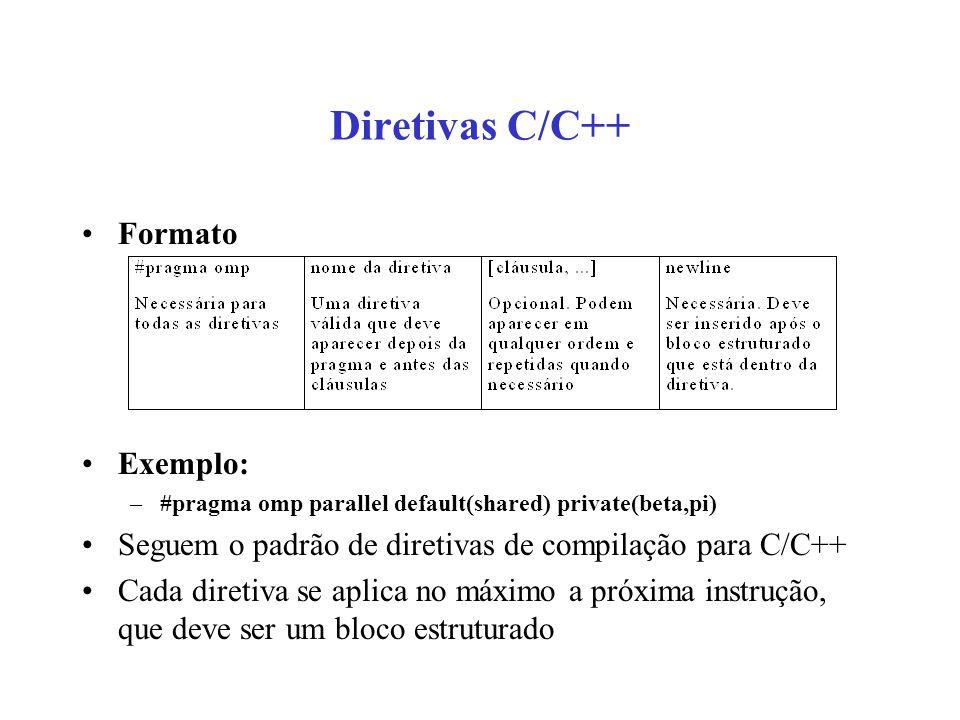 Diretivas C/C++ Formato Exemplo: