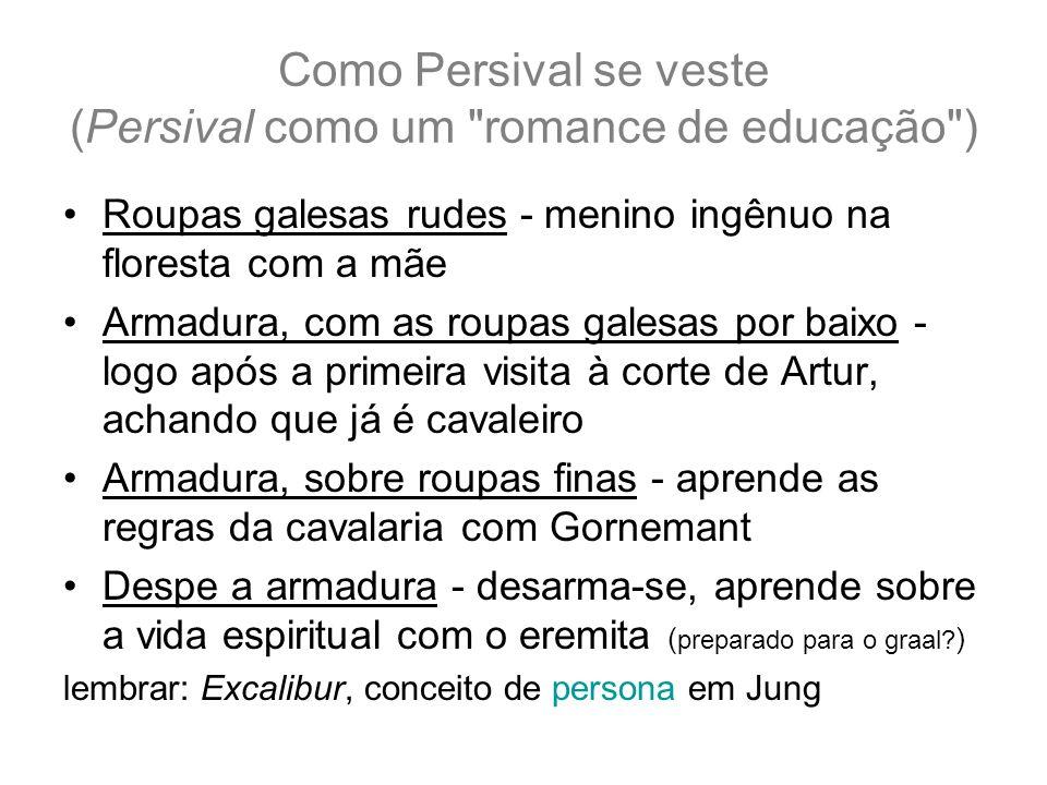 Como Persival se veste (Persival como um romance de educação )