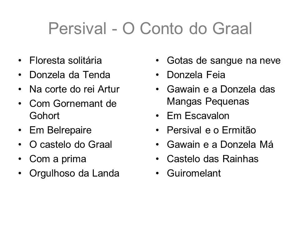 Persival - O Conto do Graal