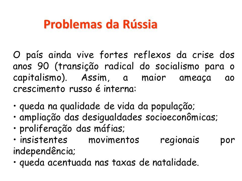 Problemas da Rússia