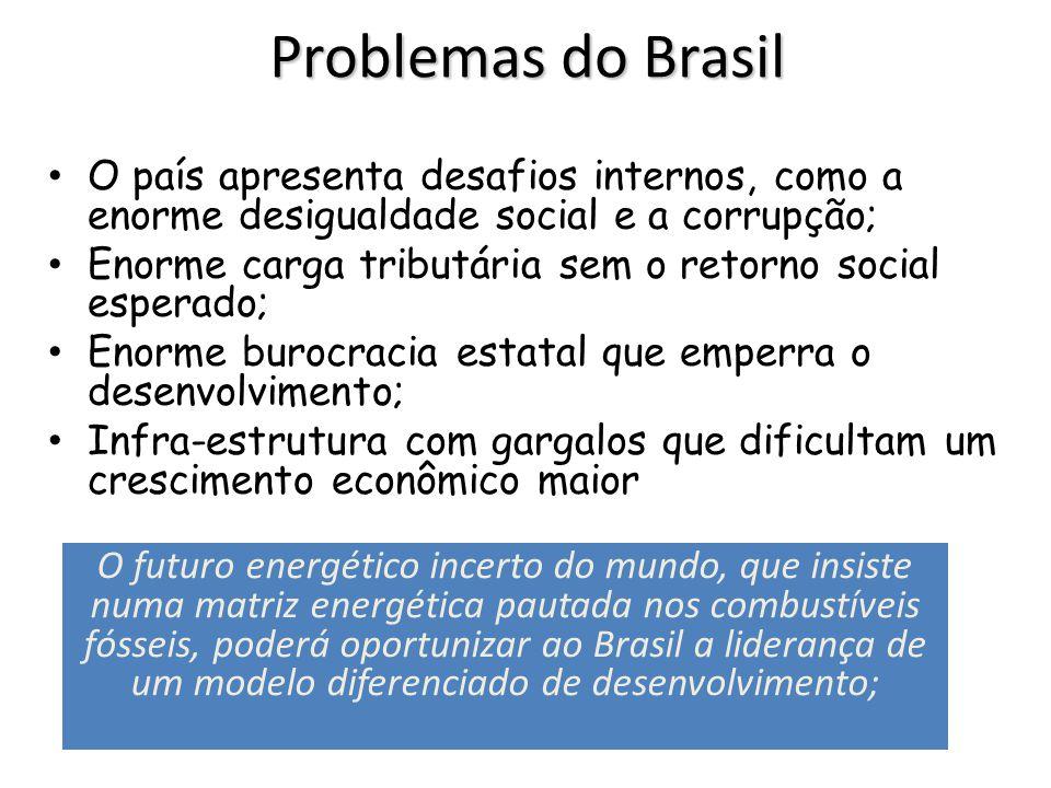 Problemas do Brasil O país apresenta desafios internos, como a enorme desigualdade social e a corrupção;