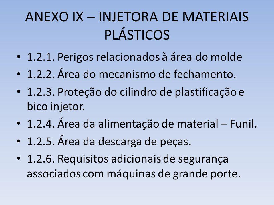ANEXO IX – INJETORA DE MATERIAIS PLÁSTICOS