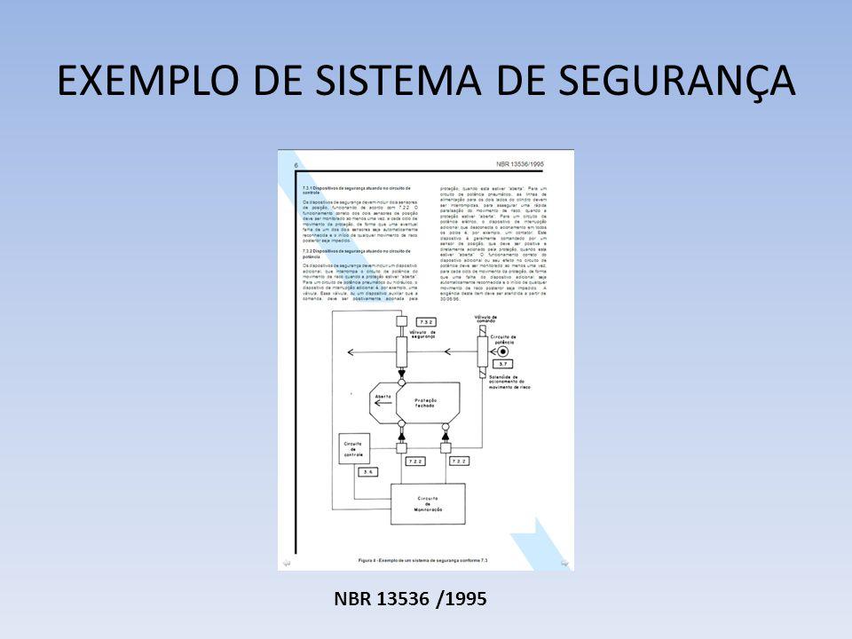 EXEMPLO DE SISTEMA DE SEGURANÇA