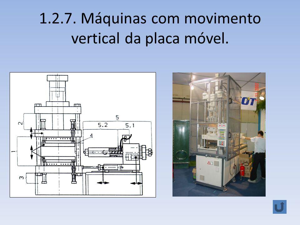 1.2.7. Máquinas com movimento vertical da placa móvel.