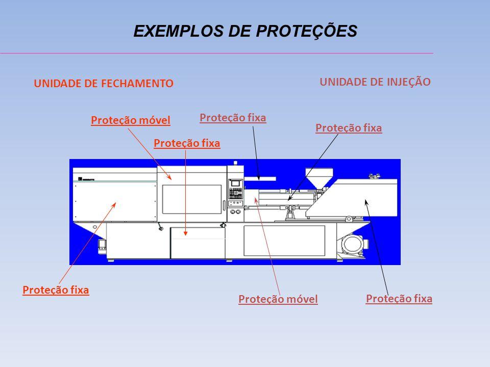 EXEMPLOS DE PROTEÇÕES UNIDADE DE INJEÇÃO UNIDADE DE FECHAMENTO