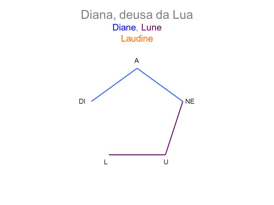 Diana, deusa da Lua Diane, Lune Laudine