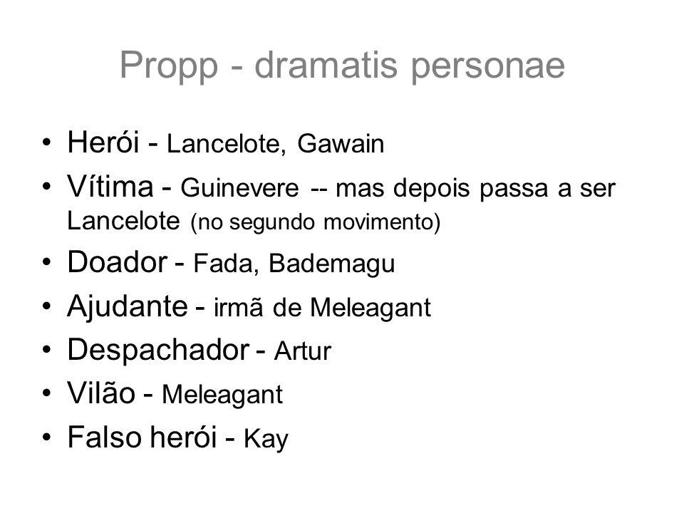 Propp - dramatis personae