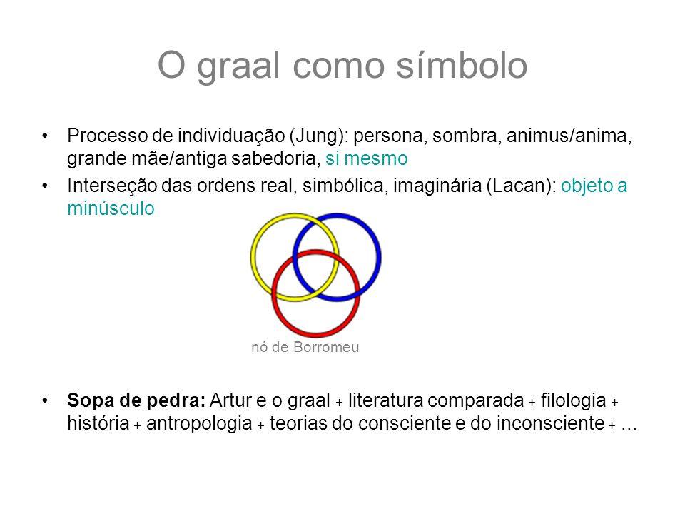 O graal como símbolo Processo de individuação (Jung): persona, sombra, animus/anima, grande mãe/antiga sabedoria, si mesmo.